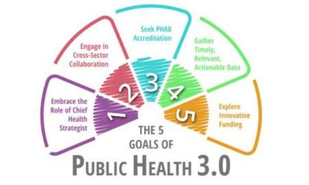 Public Health Par Excellence
