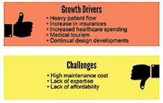 growth-challenges