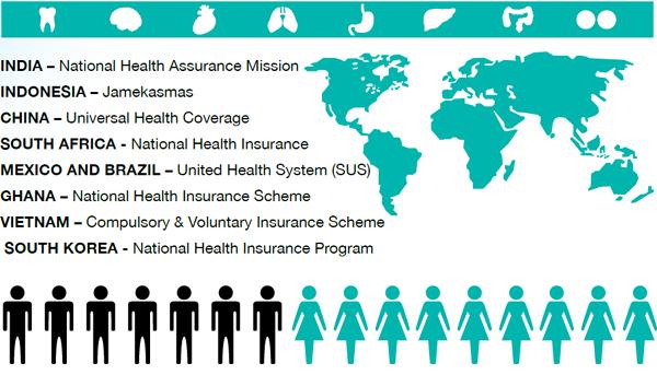 world-health-PPP