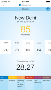 Blueair Air Quality Monitor App gathering real-time air pollution information