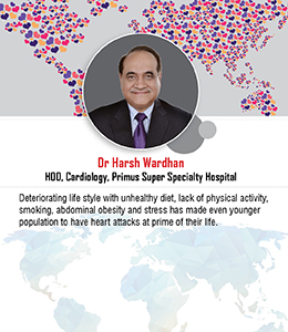 World Heart Day – Dr Harsh Wardhan