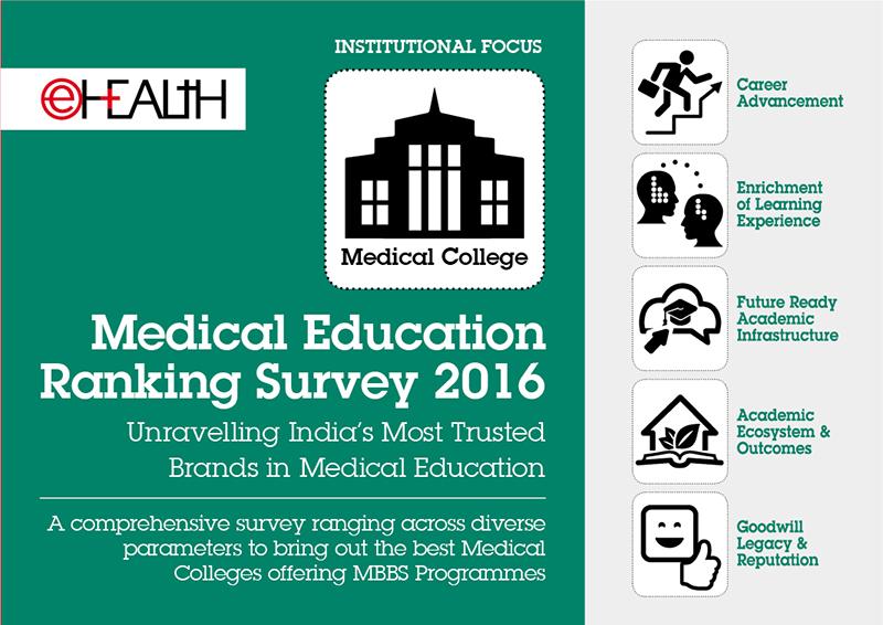 Mailer Medical Ranking Health
