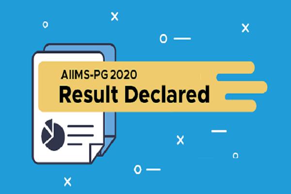 AIIMS PG Exam 2020